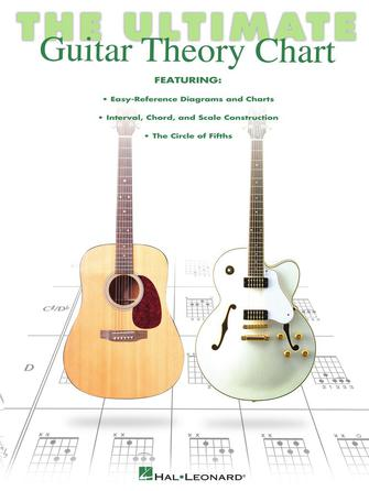 Product Cover for The Ultimate Guitar Theory Chart