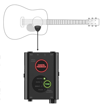 Product Cover for iRig Acoustic Stage