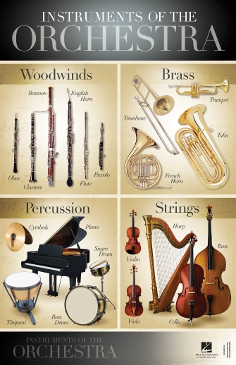 Product Cover for Instruments of the Orchestra – 22″ x 34″ Poster