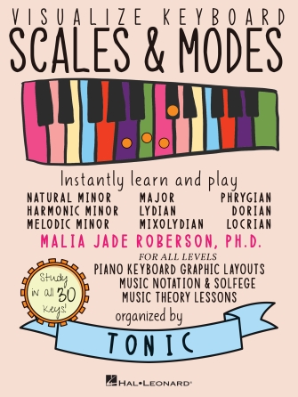 Product Cover for Visualize Keyboard Scales & Modes