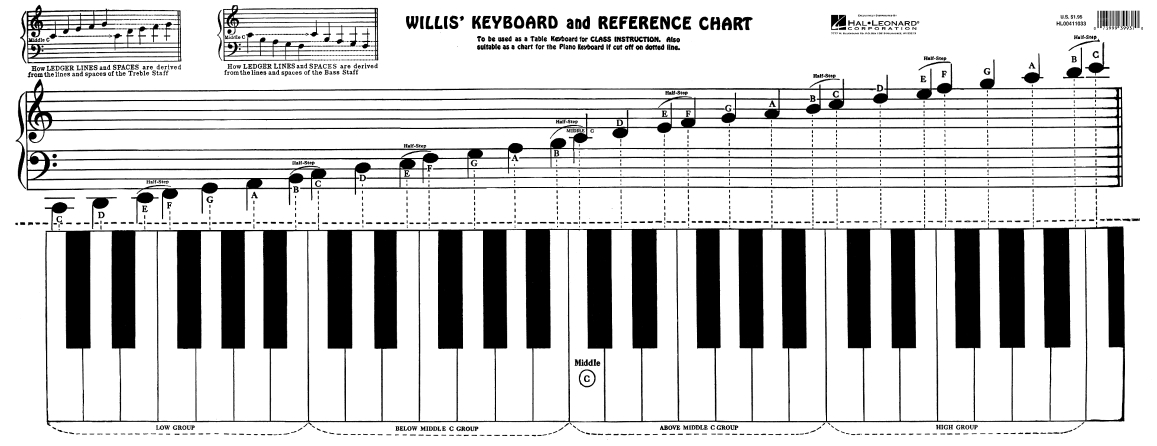 Product Cover for Keyboard & Reference Chart