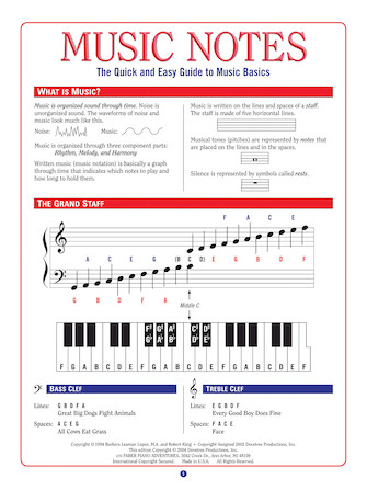 Product Cover for Music Notes