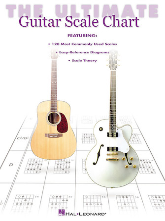 Product Cover for The Ultimate Guitar Scale Chart