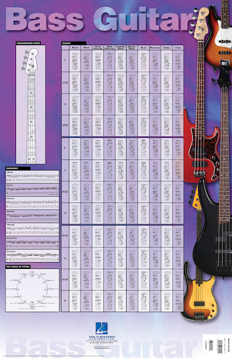 Product Cover for Bass Guitar Poster
