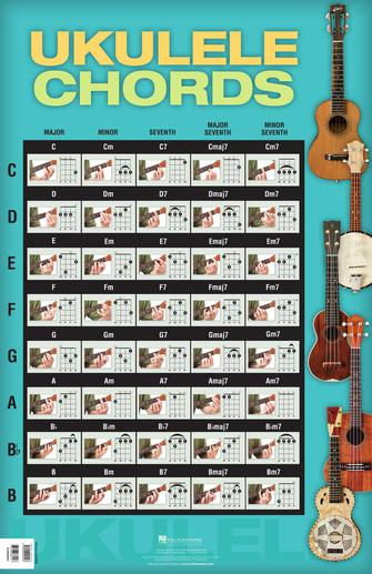 Product Cover for Ukulele Chords
