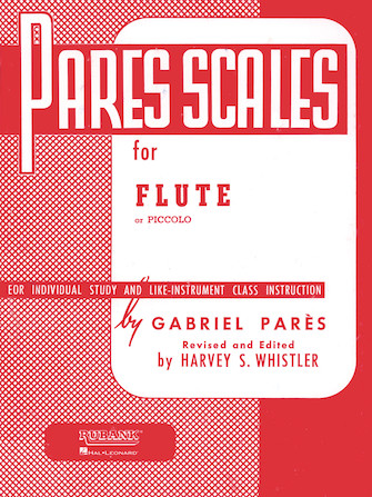 Product Cover for Pares Scales