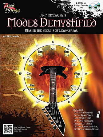 Product Cover for Modes Demystified