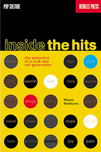 Product Cover for Inside the Hits